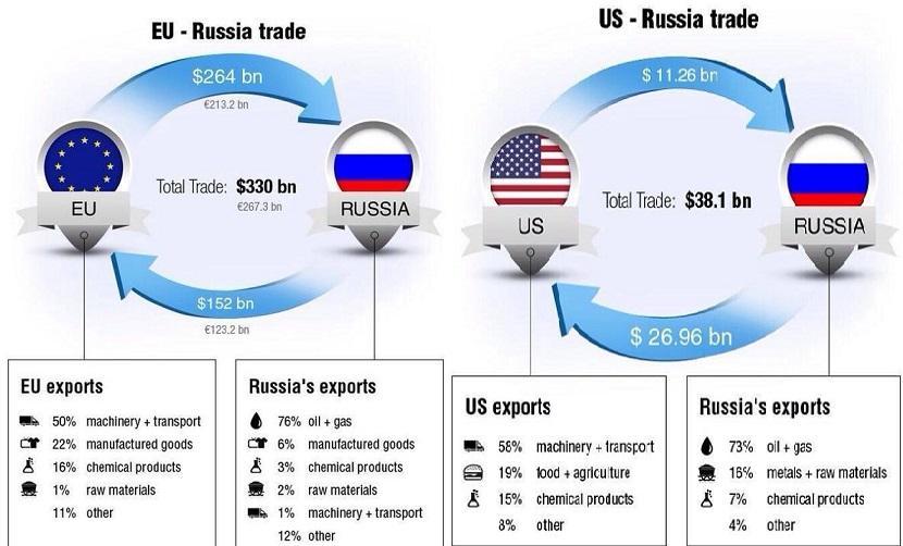 PCN-SPO - les sanctions UE-Russie et Washington (2014 08 10) FR