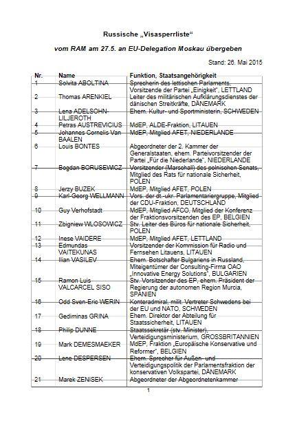 LM.NET - EN BREF la liste noire de Moscou (2015 05 30) FR (1)