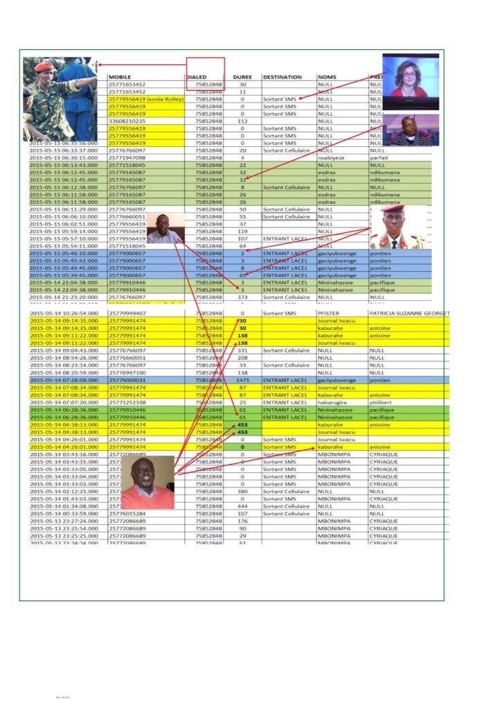 RAPPORT putsch au burundi (3)