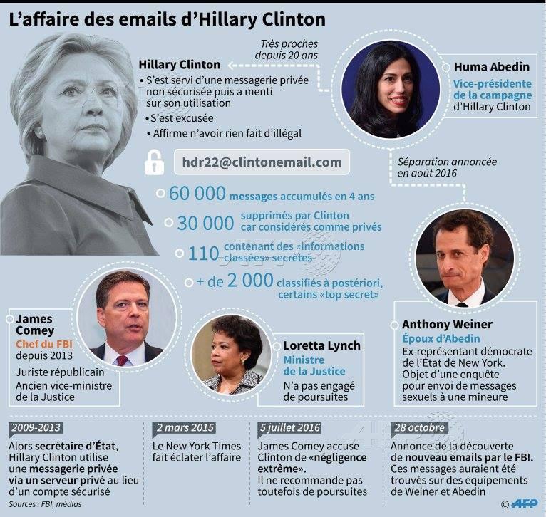 Affaire-emails-clinton