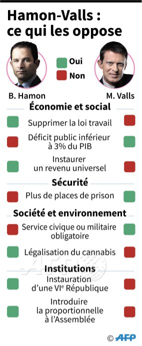 EODE - ELECTIONS france primaires gauche III infographies (2017 01 23) FR (4)