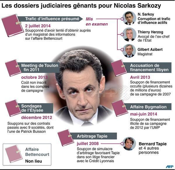 Sarkozy 01