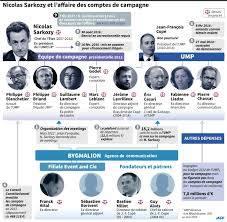 Sarkozy 03