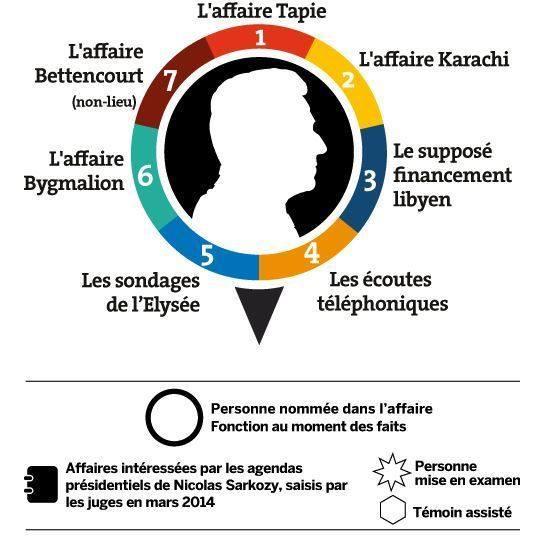 Sarkozy 06