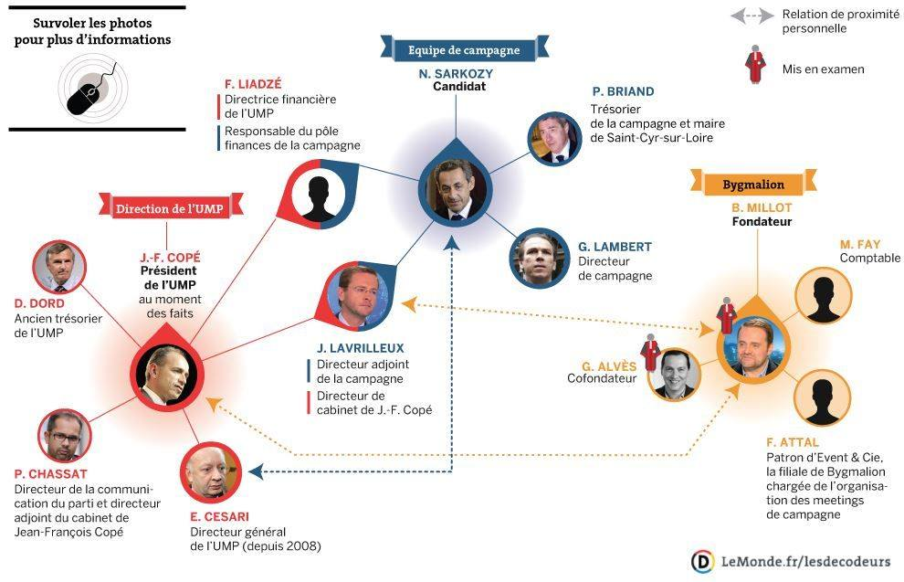 Sarkozy 07