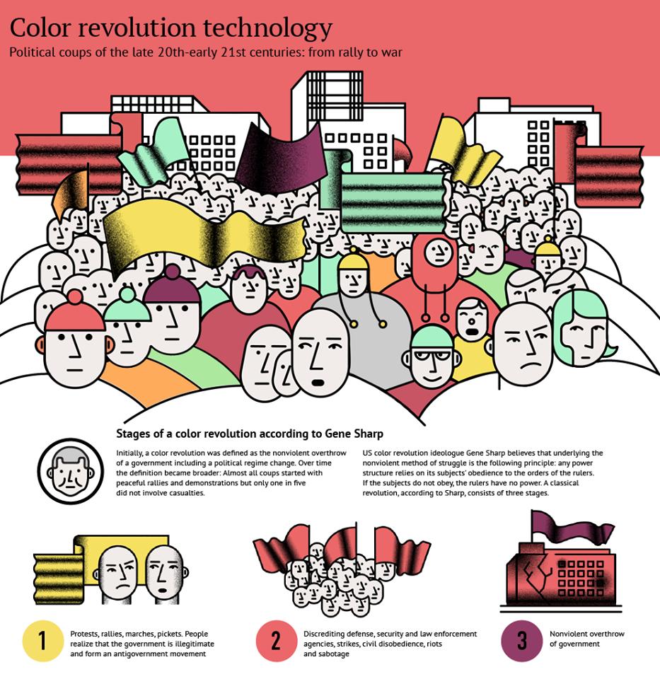 color revolution