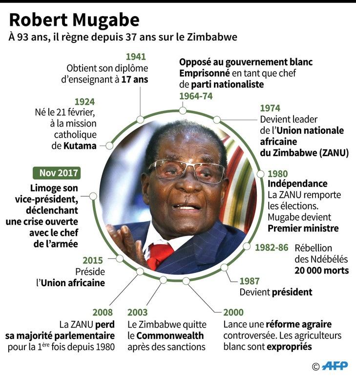 PANAF.NEWS - La chute de mugabe III  (2017 11 19) FR