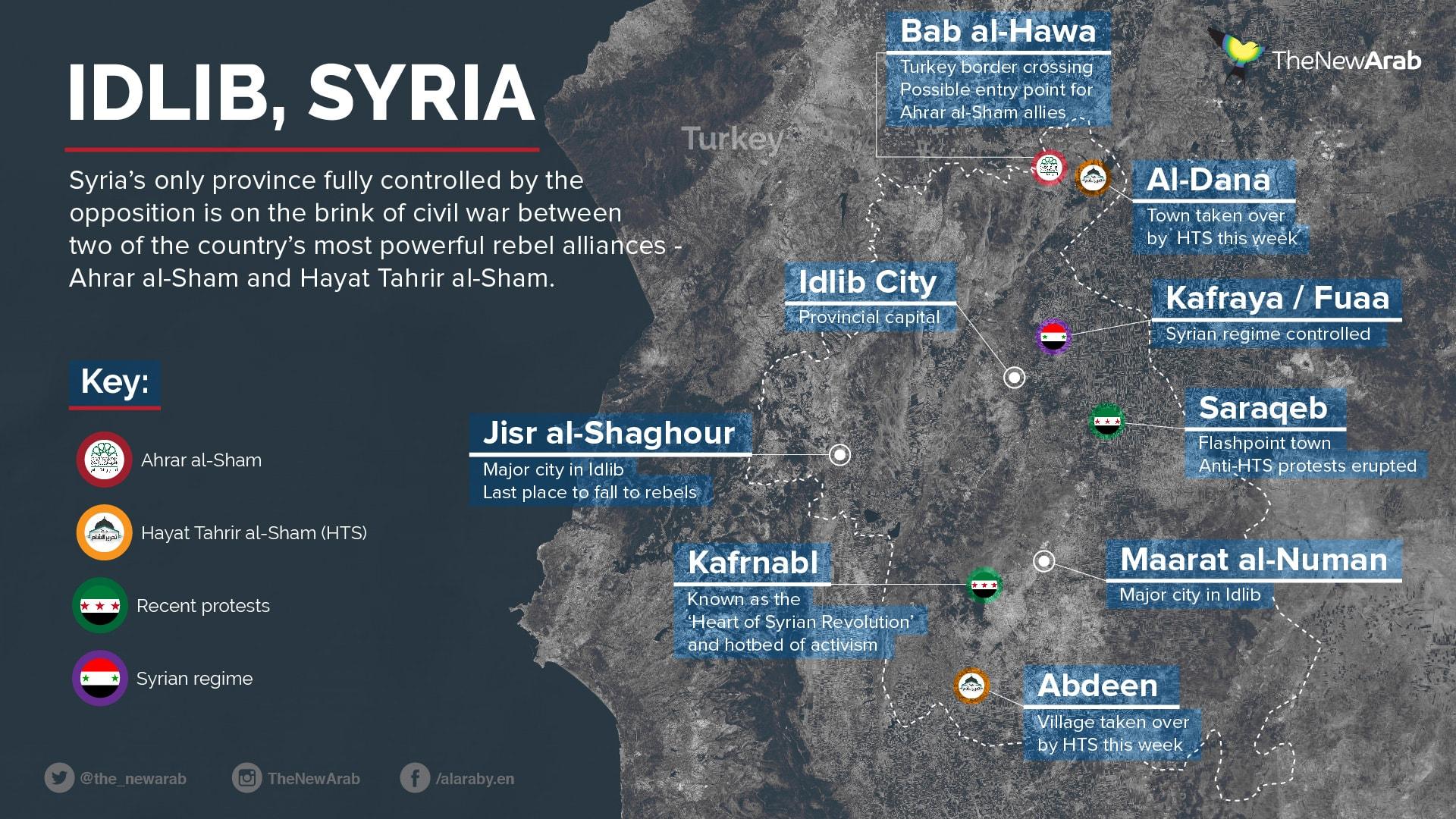 LM.GEOPOL - Ankara with tahir al  sham in idlib (2018 01 18) ENGL (4)