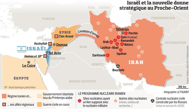 LM.GEOPOL - Voici déjà la seconde guerre de syrie V israel grd perdant (2018 01 16) FR 2