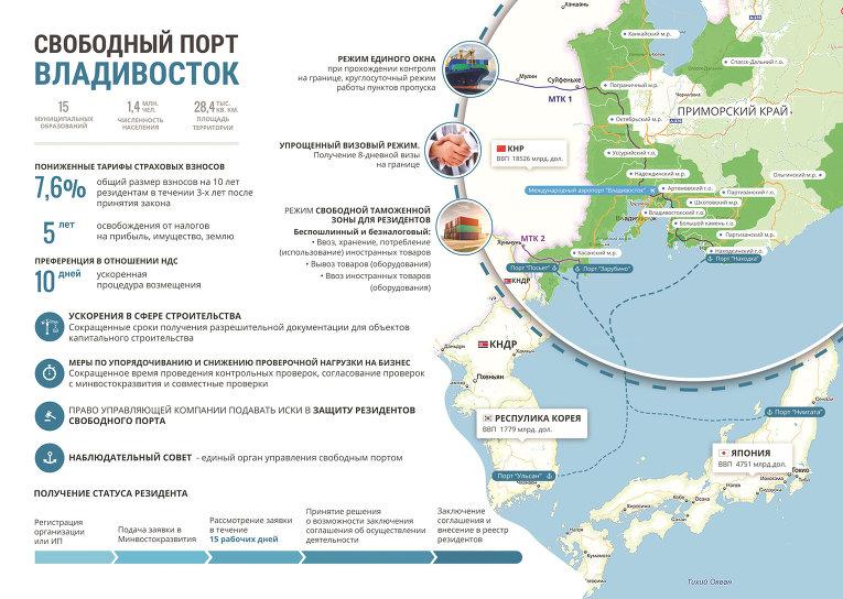 FLASH.GEOPOL - 018 - Vladivostok   (2018 09 19) FR 1