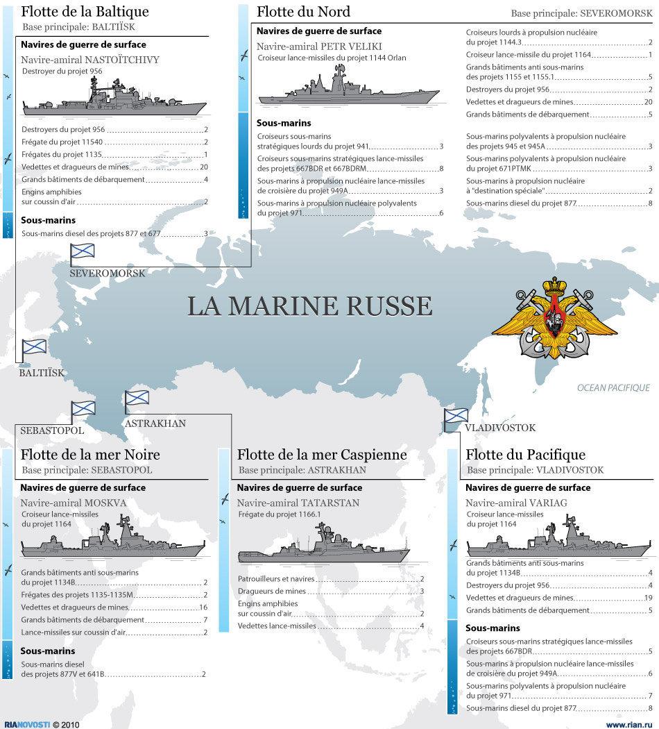 LM.GEOPOL - Armée russe du futur I (2018 09 01) FR (2)