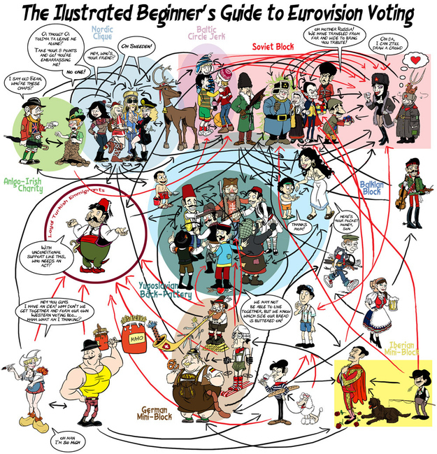 LM.GEOPOL - Eurovision I (2019 05 18) FR