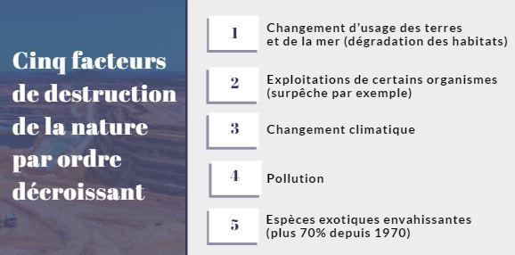 LM.NET - ECOLO Extinction III (2019 05 07) FR (3)