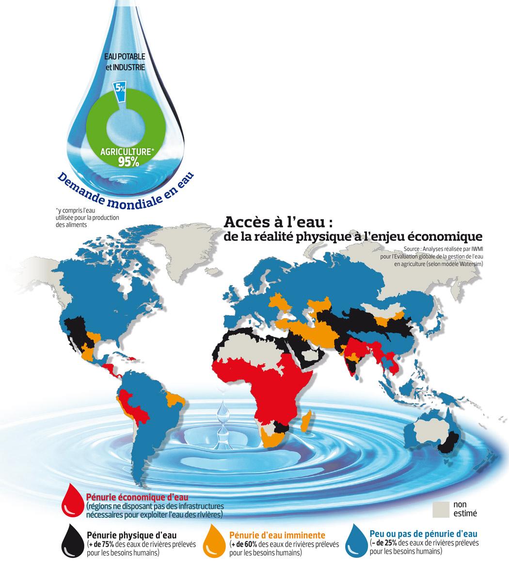 LM.GEOPOL - Geopol de l'eau I l'or bleu (2020 07 31) FR (1)